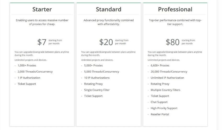 costi e abbonamenti Webshare